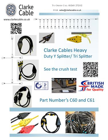 CABLE SPLITTERS